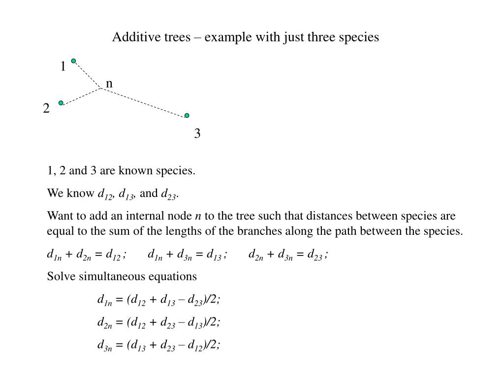 Additive trees – example with just three species