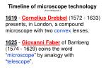 timeline of microscope technology from wikipedia1