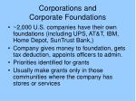 corporations and corporate foundations