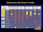 discovery services in india