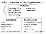 oecd structure of the organisation 2