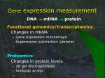 gene expression measurement