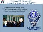 how does cap interact with communities state nation and usaf