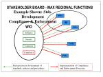 example shown stds development compliance enforcement