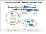 example shown stds development compliance enforcement2