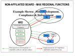 example shown stds development compliance enforcement3