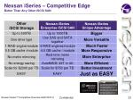 nexsan iseries competitive edge better than any other iscsi san