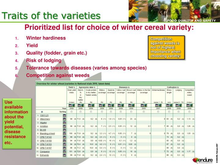Traits of the varieties