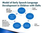 model of early speech language development in children with clefts1
