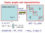cayley graphs and representations