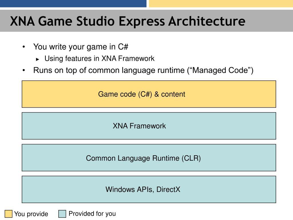 XNA Game Studio Express Architecture