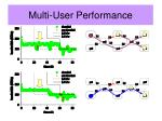multi user performance1