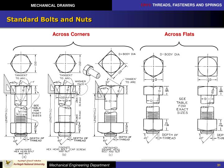 Ppt Mechanical Drawing Chapter 11 Threads Fasteners And
