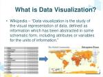 what is data visualization