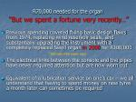 r70 000 needed for the organ but we spent a fortune very recently