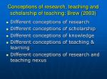 conceptions of research teaching and scholarship of teaching brew 2003