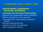 leadership areas funded to date1