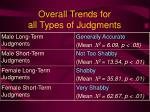 overall trends for all types of judgments