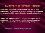 summary of female results