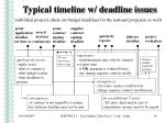 typical timeline w deadline issues
