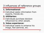 3 influences of reference groups