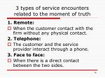3 types of service encounters related to the moment of truth