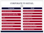 corporate to retail