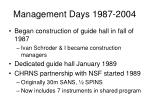 management days 1987 2004