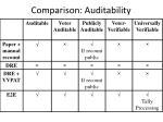 comparison auditability