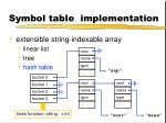 symbol table implementation