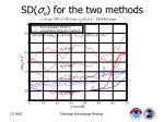sd v for the two methods1