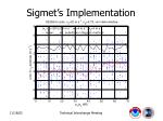 sigmet s implementation