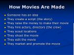 how movies are made