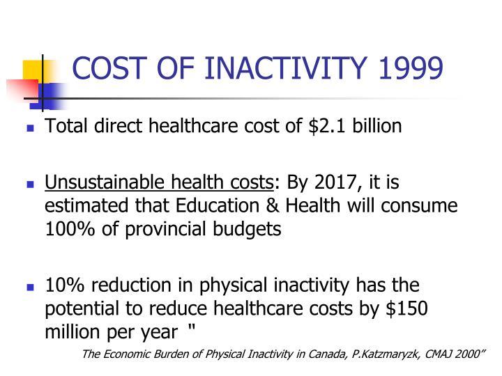 COST OF INACTIVITY 1999