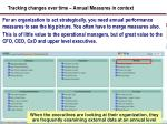 tracking changes over time annual measures in context