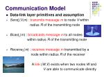 communication model2