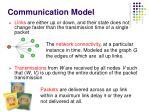 communication model3