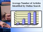 average number of articles identified by online search