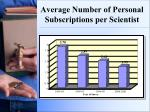 average number of personal subscriptions per scientist
