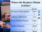 where do readers obtain articles
