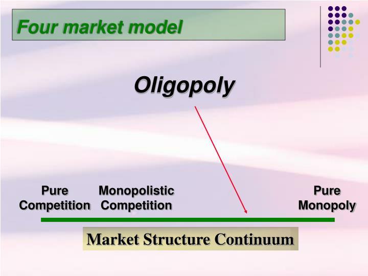 pure oligopoly