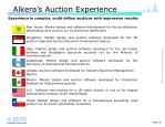 alkera s auction experience