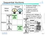 sequential auctions