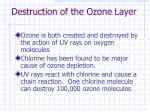 destruction of the ozone layer