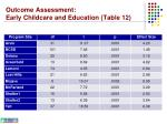 outcome assessment early childcare and education table 12