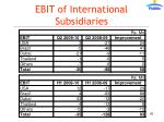 ebit of international subsidiaries