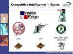 competitive intelligence in sports