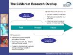 the ci market research overlap