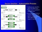 secure solution authorization process1
