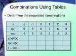 combinations using tables